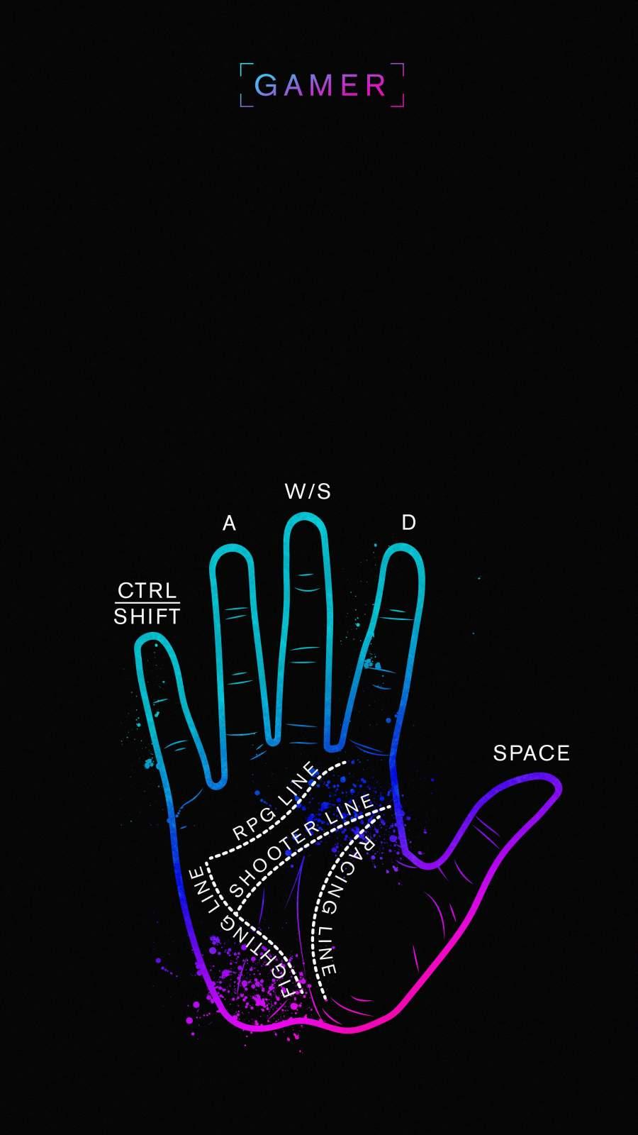 Gamer Hands iPhone Wallpaper