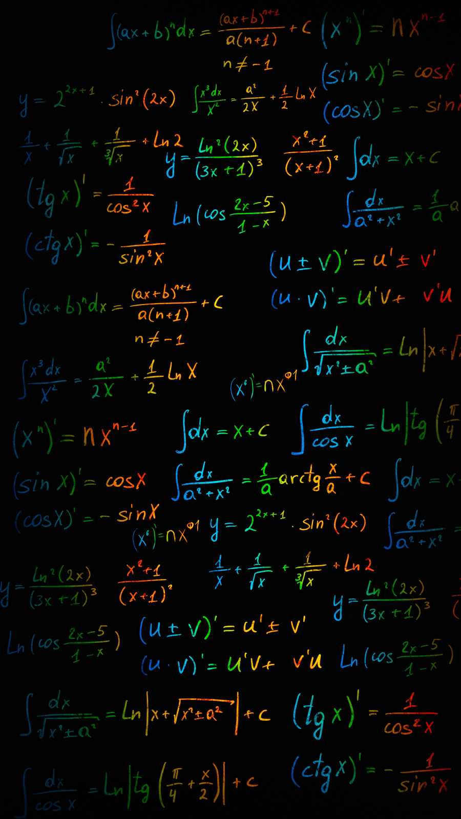 Mathematics iPhone Wallpaper