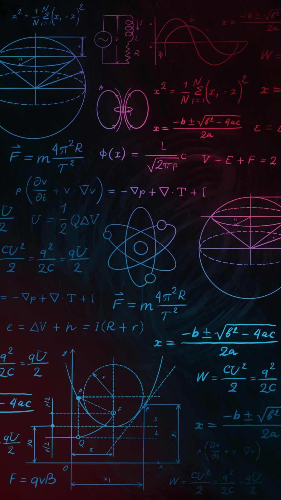 Physics iPhone Wallpaper