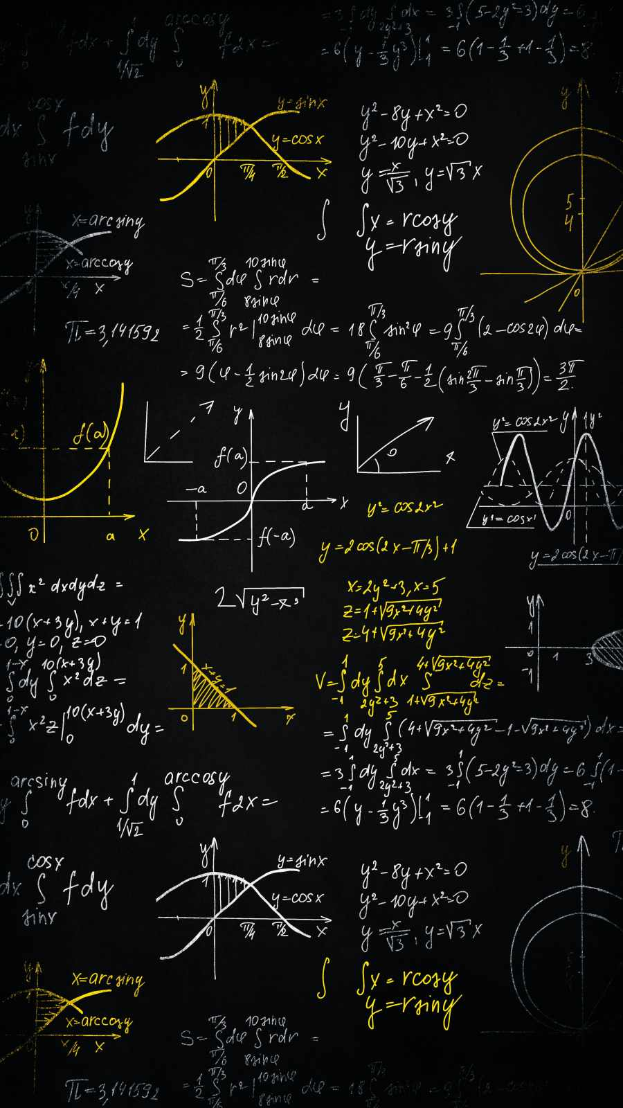 Physics Formula iPhone Wallpaper