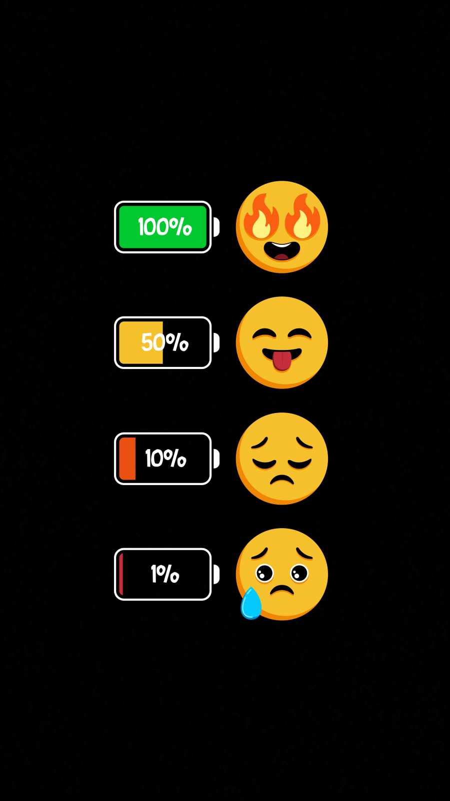 iPhone Battery Emotions